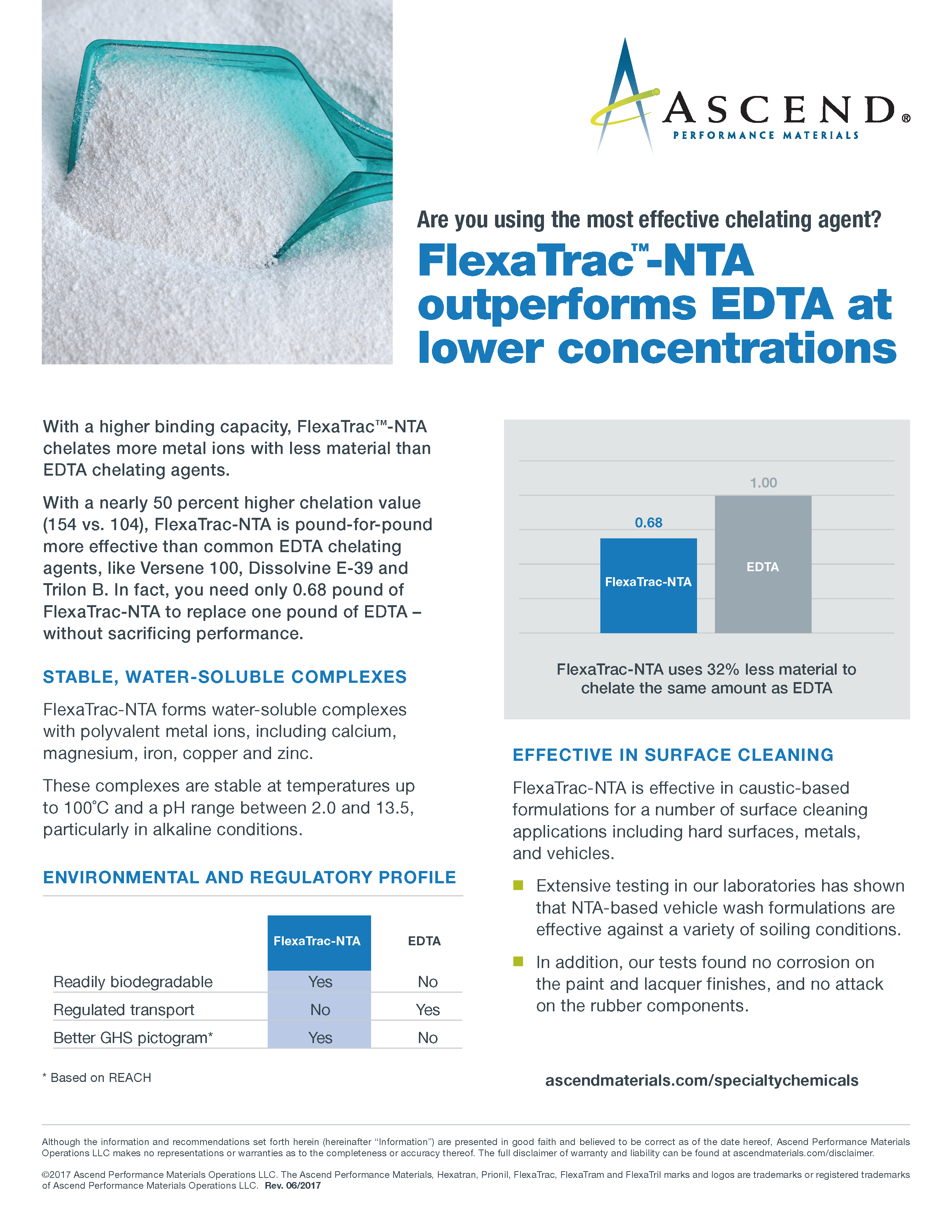 FlexaTrac®-NTA vs. EDTA
