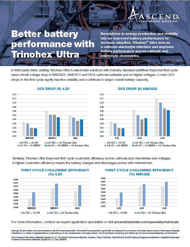 Better battery performance with Trinohex Ultra